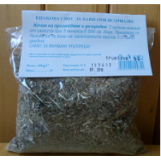 Herbal bath mix for psoriasis